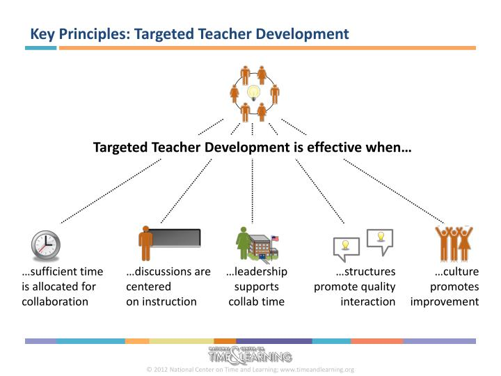 Key Principles: Targeted Teacher Development