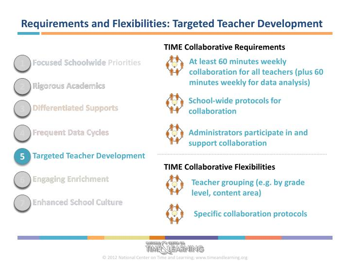 Requirements and Flexibilities: Targeted Teacher Development