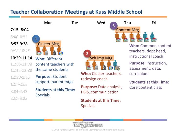 Teacher Collaboration Meetings at Kuss Middle School