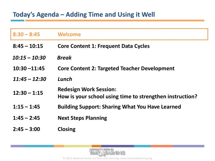 Today s agenda adding time and using it well