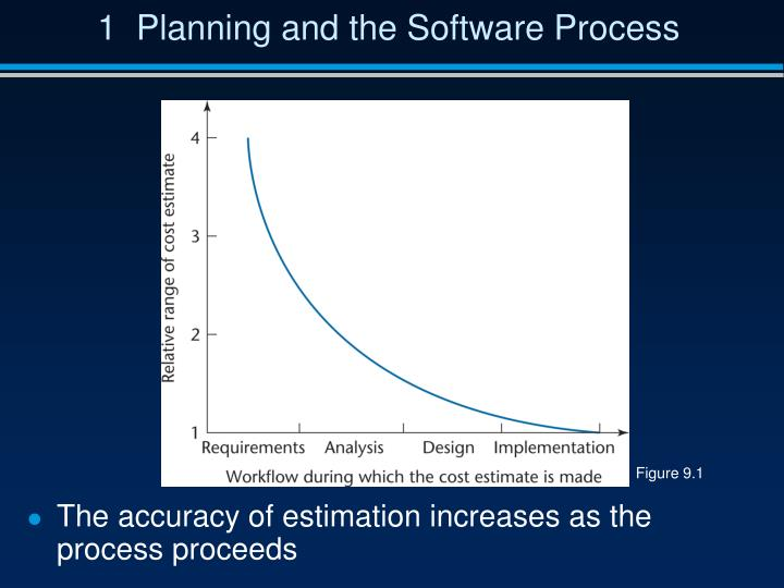 1  Planning and the Software Process
