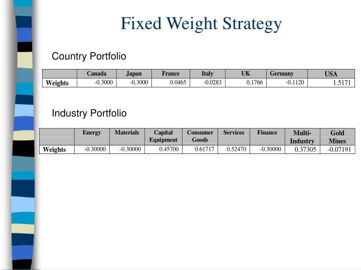 Fixed Weight Strategy