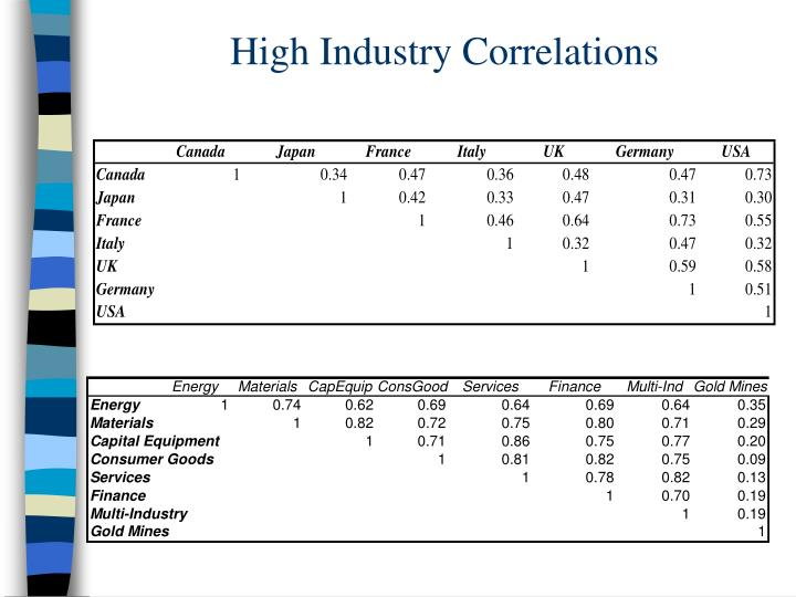High Industry Correlations