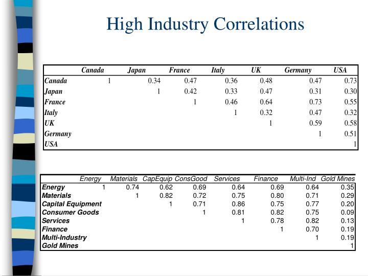 High Industry Correlations