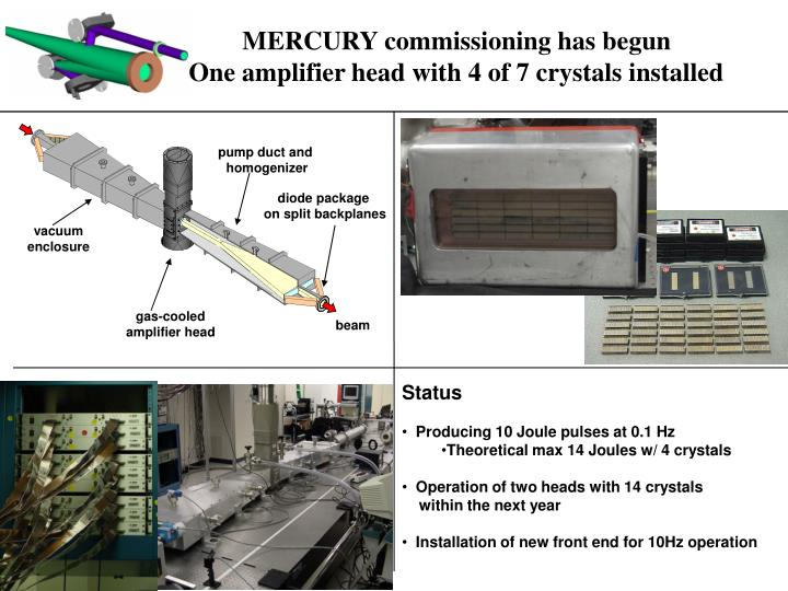 MERCURY commissioning has begun