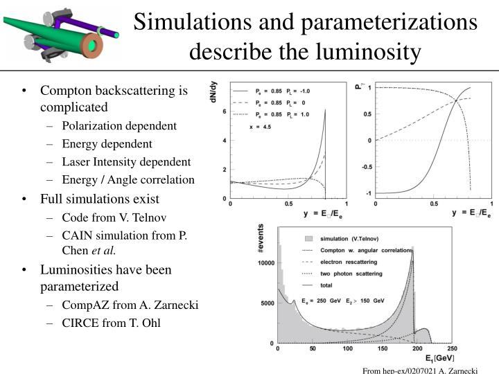 Simulations and parameterizations describe the luminosity
