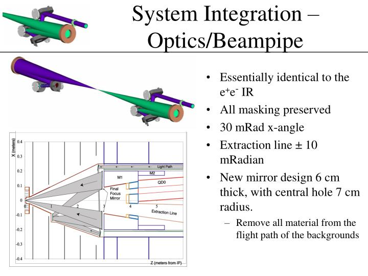 System Integration – Optics/Beampipe