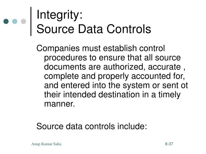 Integrity: