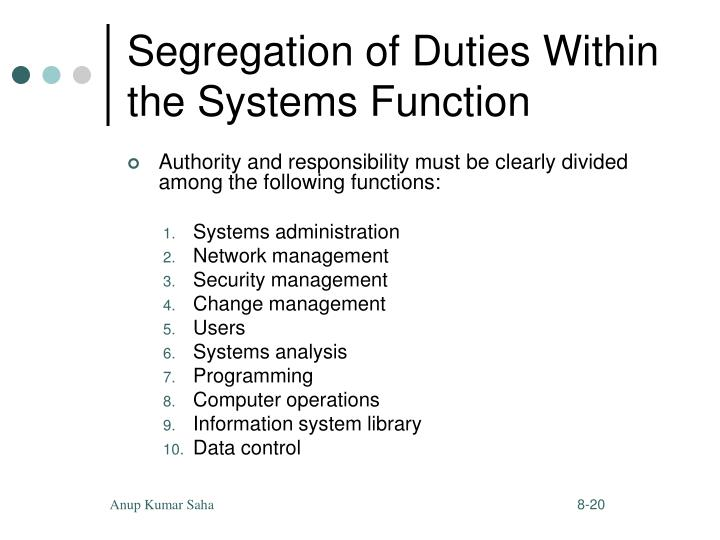 Segregation of Duties Within