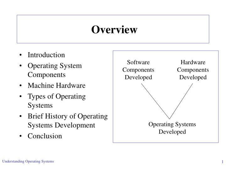 huffman trucking operating systems overview essay
