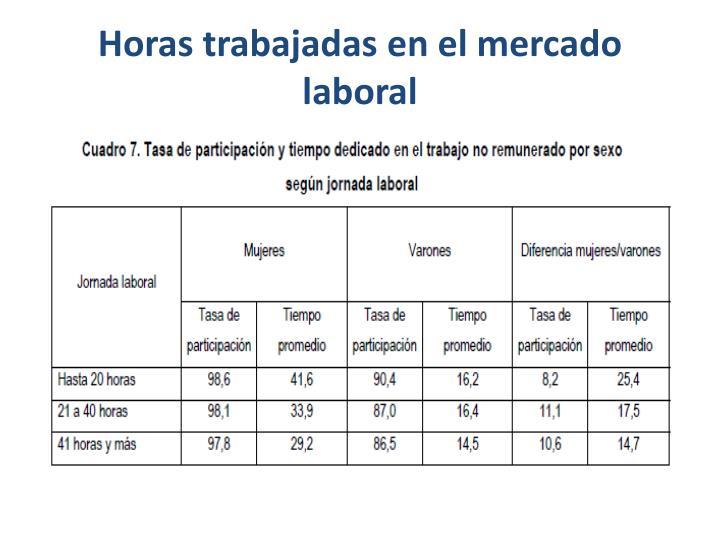 Horas trabajadas en el mercado laboral