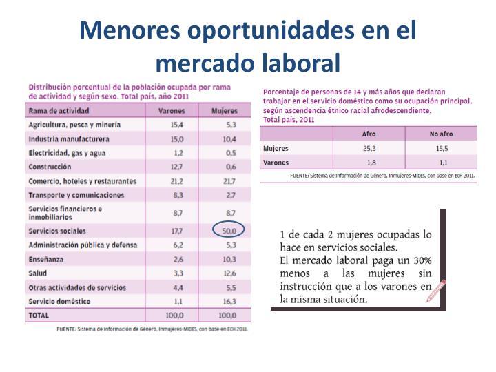 Menores oportunidades en el mercado laboral