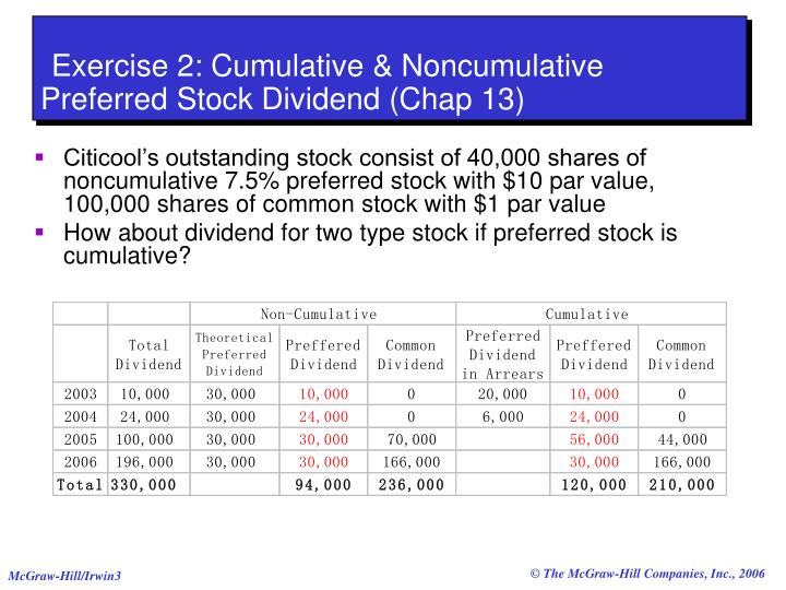 Exercise 2 cumulative noncumulative preferred stock dividend chap 13