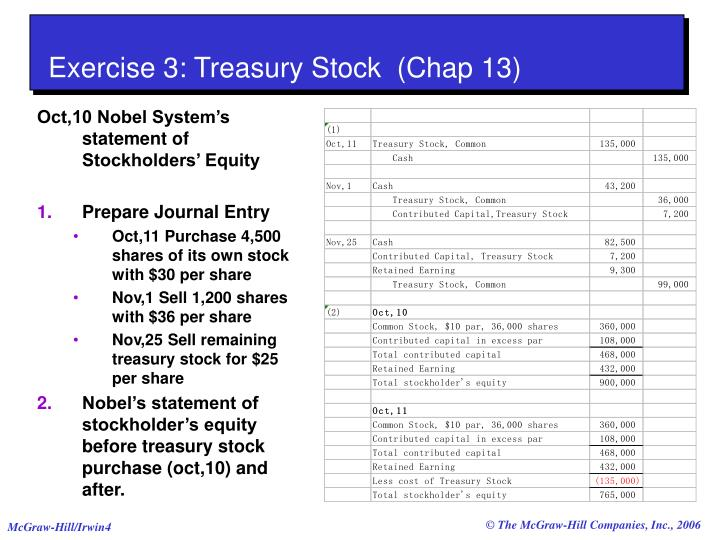 Exercise 3: Treasury Stock  (Chap 13)