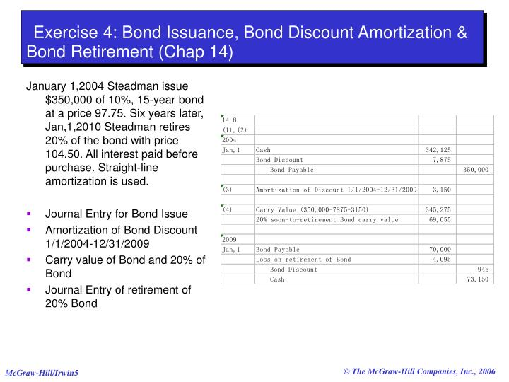 Exercise 4: Bond Issuance, Bond Discount Amortization & Bond Retirement (Chap 14)