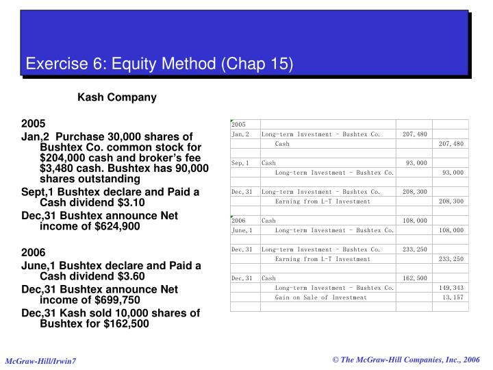 Exercise 6: Equity Method (Chap 15)