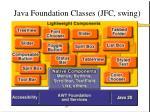 java foundation classes jfc swing