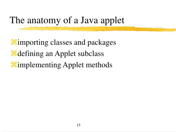 The anatomy of a Java applet