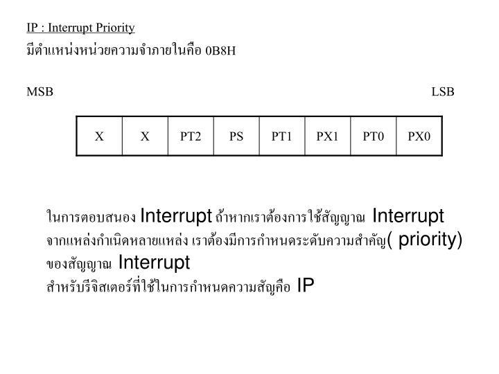 IP : Interrupt Priority