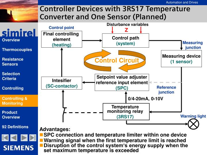 Controller Devices with 3RS17 Temperature