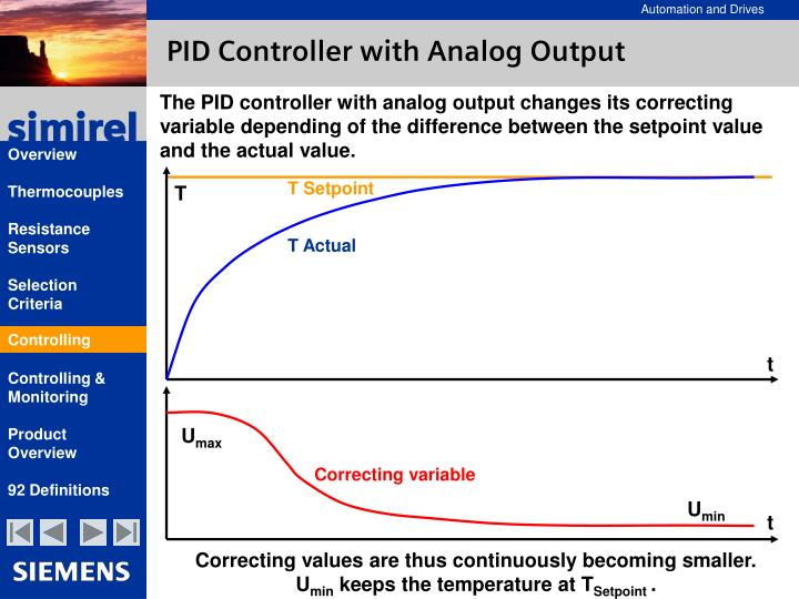 PID Controller with Analog Output