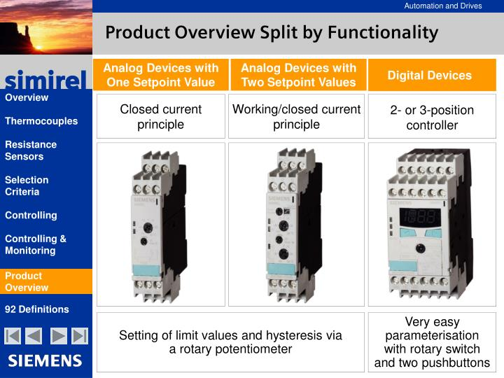 Product Overview Split by Functionality