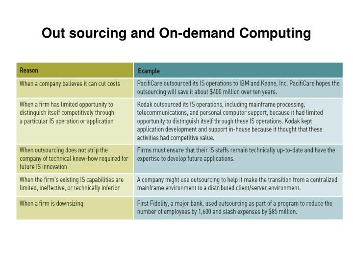 Out sourcing and On-demand Computing