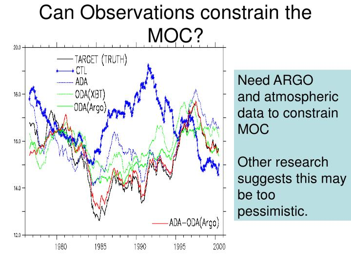 Can Observations constrain the MOC?