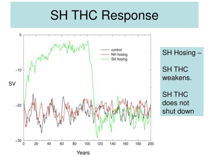 SH THC Response