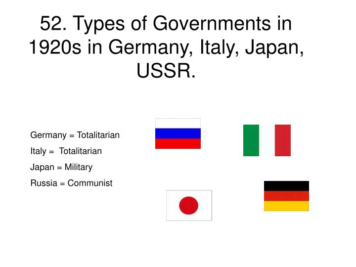 52. Types of Governments in 1920s in Germany, Italy, Japan, USSR.