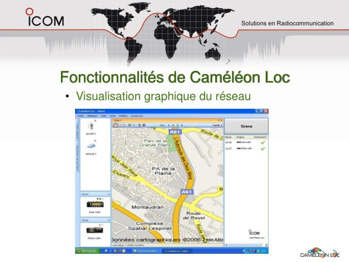 Fonctionnalités de Caméléon Loc