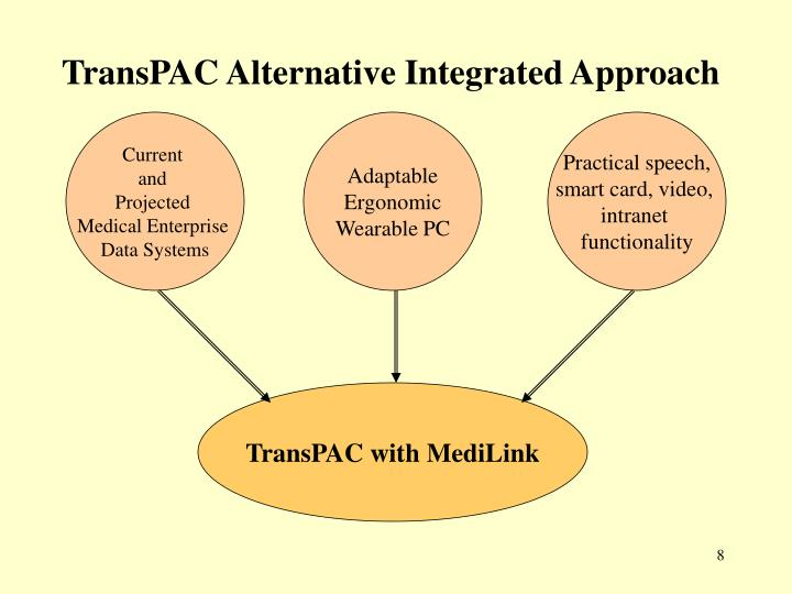 TransPAC Alternative Integrated Approach