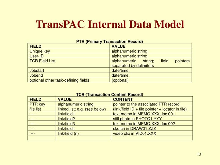 TransPAC Internal Data Model