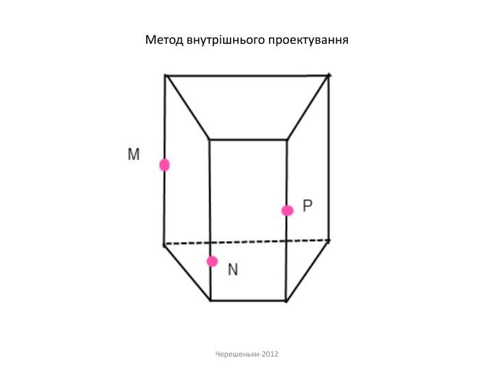 Метод внутрішнього проектування