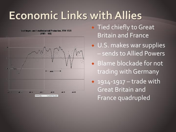 Economic Links with Allies