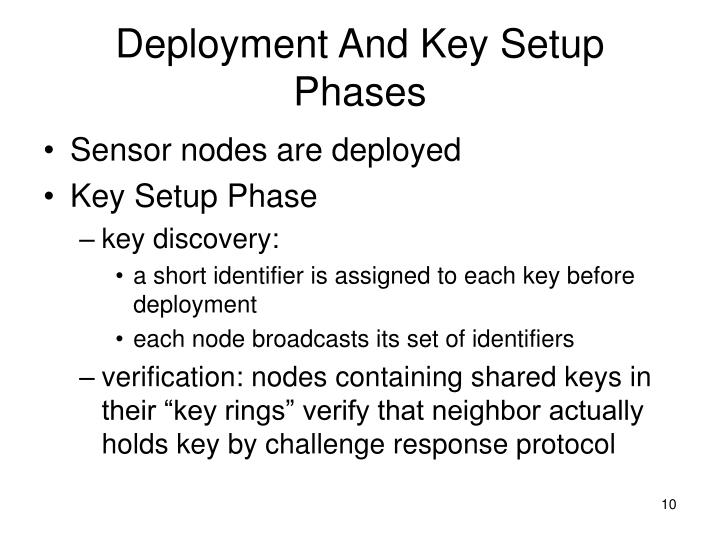 Deployment And Key Setup Phases