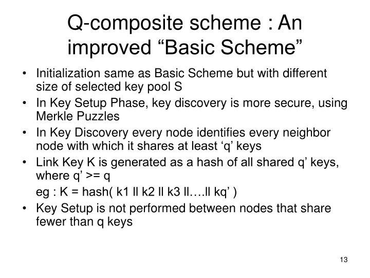 """Q-composite scheme : An improved """"Basic Scheme"""""""