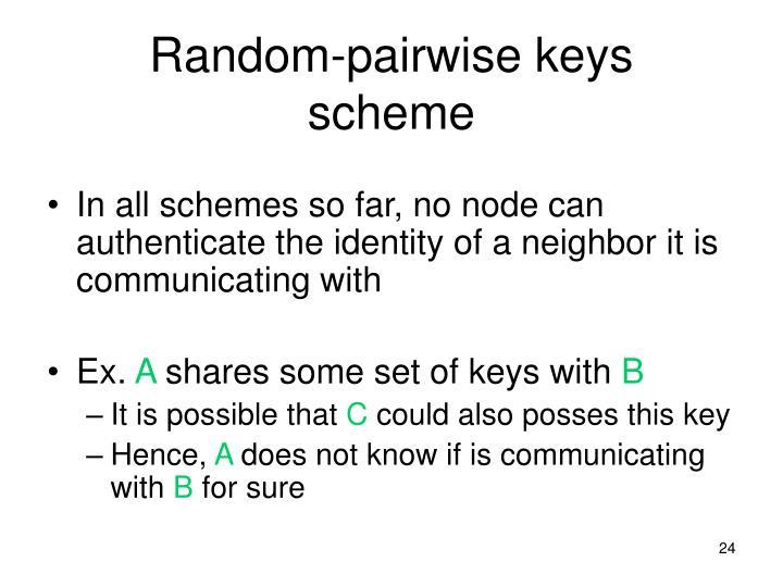 Random-pairwise keys scheme