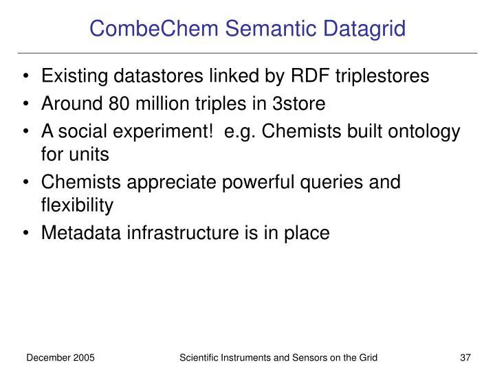 CombeChem Semantic Datagrid