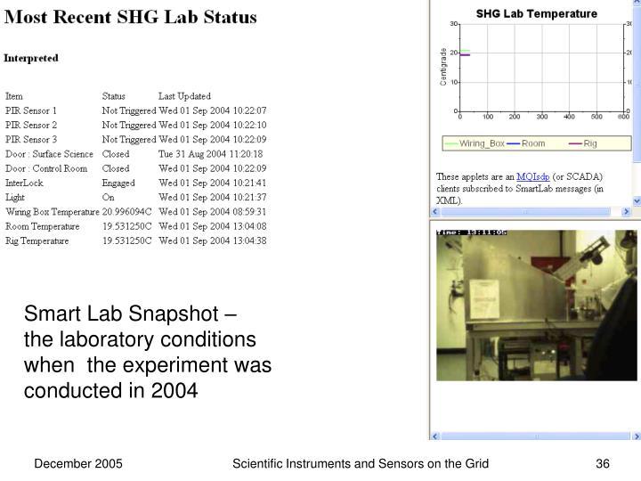 Smart Lab Snapshot –