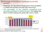 2 percentage of the students completing post secondary education