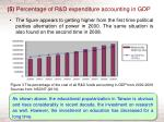 5 percentage of r d expenditure accounting in gdp