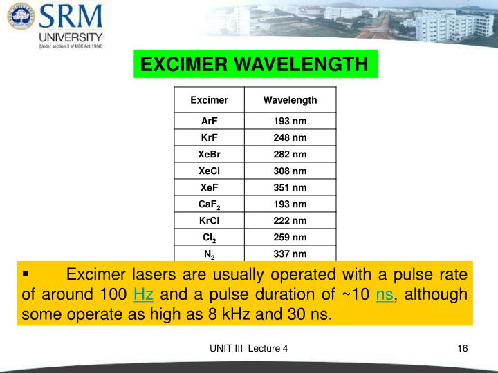 EXCIMER WAVELENGTH