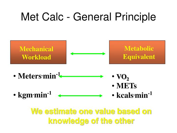 Met Calc - General Principle