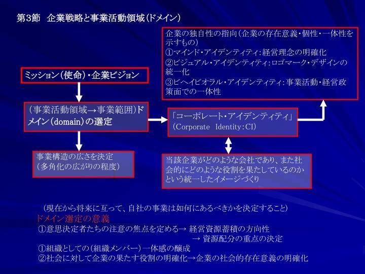 第3節 企業戦略と事業活動領域(ドメイン)
