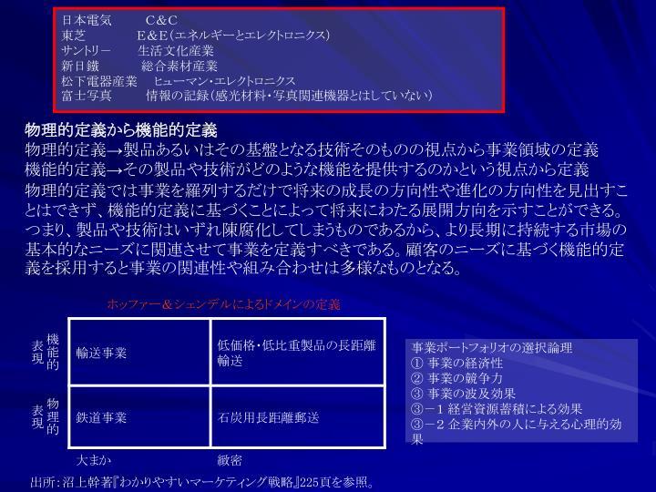 日本電気    C&C