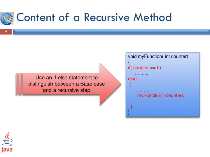 Content of a Recursive Method