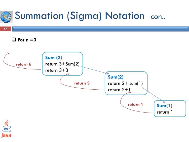 Summation (Sigma)