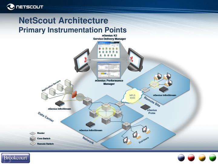 NetScout Architecture