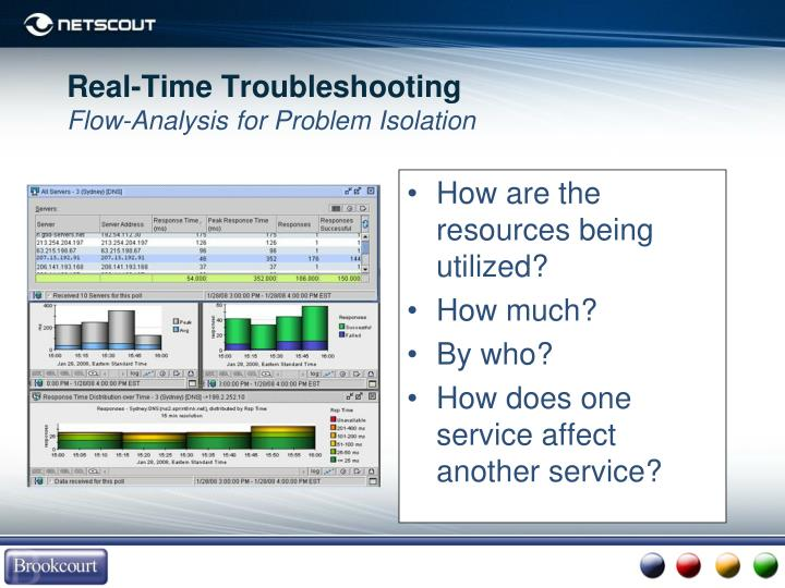 Real-Time Troubleshooting